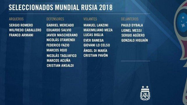 Se filtró la lista de los 23 de Sampaoli para el Mundial Rusia 2018