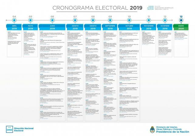 El gobierno publicó las fechas de las PASO y de las elecciones presidenciales