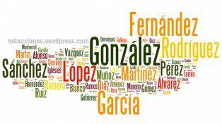 Los apellidos más usados en Argentina: los González podrían fundar su propia provincia