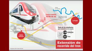 La llegada del tren a La Picada es vital para garantizar la concurrencia de alumnos a escuelas de la zona