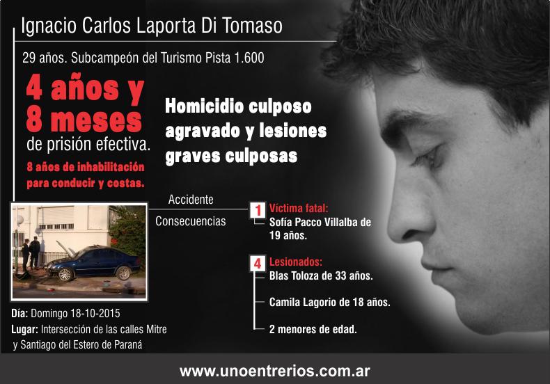 Infografía : UNO/Ayelén Morales