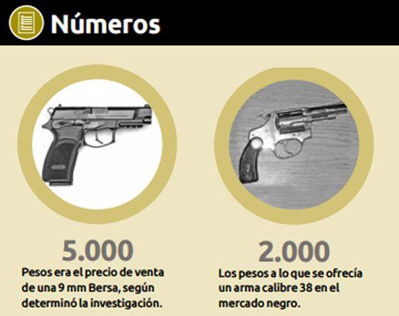 Faltarían unas 100 armas de fuego y hasta dólares