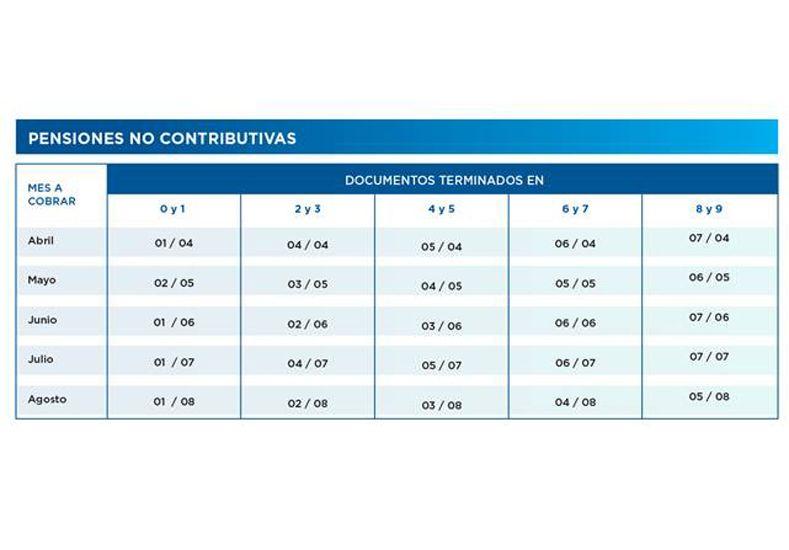 Anses publicó por anticipado los calendarios de pagos para jubilados y pensionados