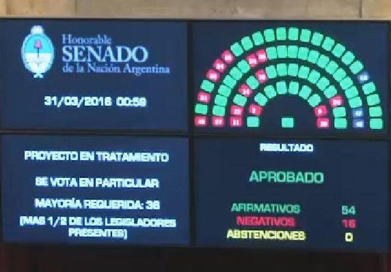 Cómo votaron los senadores entrerrianos el acuerdo con los fondos buitre