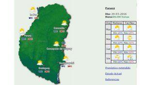 Jornada soleada con una máxima de 29 grados en la provincia
