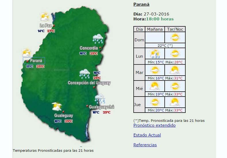Jornada con probabilidad de lluvias y una máxima de 25 grados