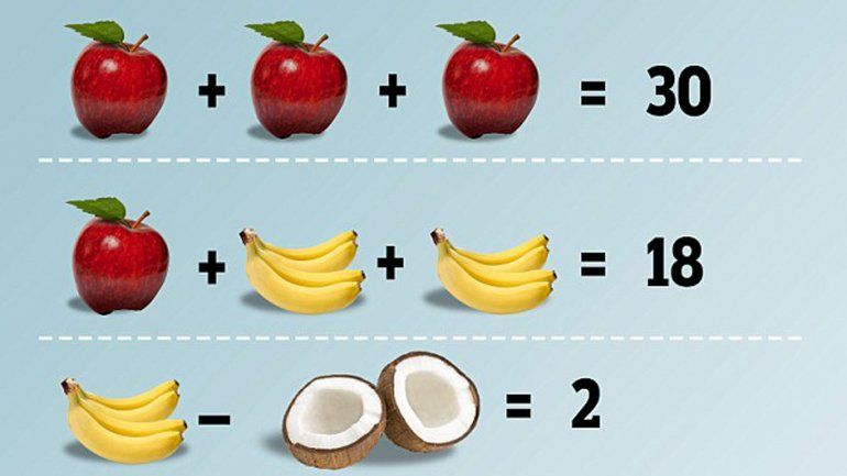 Un juego matemático para niños generó un debate sin fin en Facebook