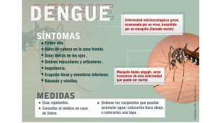 Posible caso de dengue en Federación
