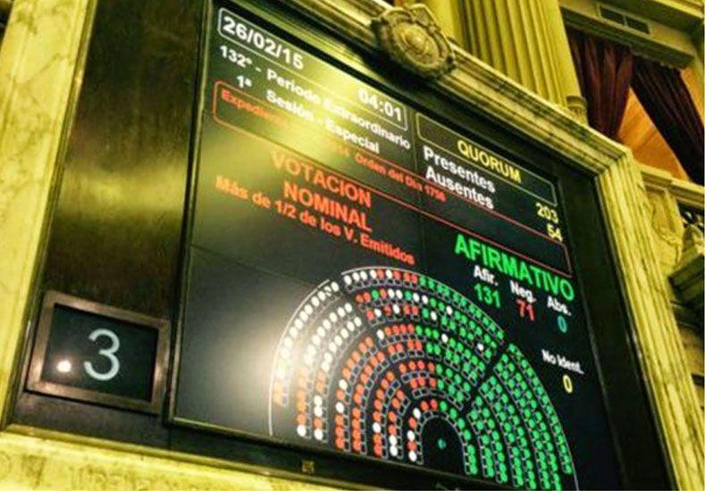 Cómo votaron los diputados del PRO y del FpV en leyes claves