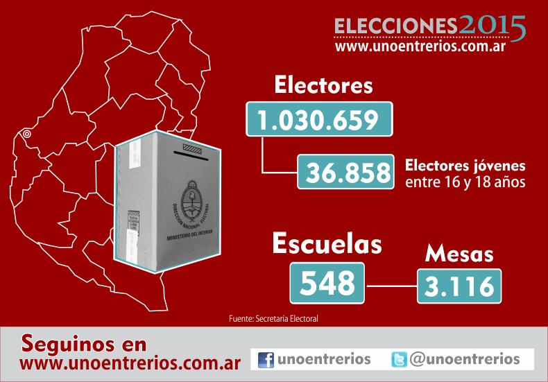 Votarán 36.858 jóvenes en las PASO