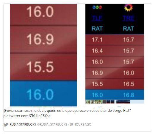 La foto indiscreta en el celular de Jorge Rial mientras daba el rating de Susana Giménez