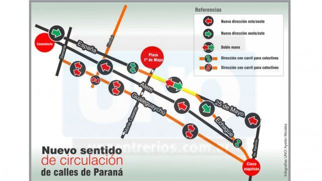 Ya rige el cambio de sentido de las calles de Paraná