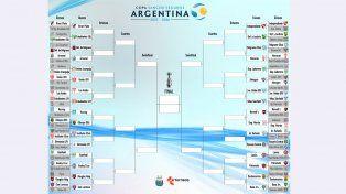 Patronato y Lanús abrirán una nueva instancia de la Copa Argentina