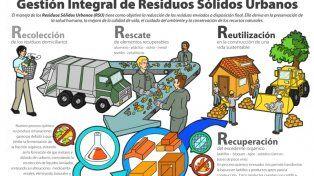 Municipios tienen la chance de transformar la basura en ladrillos