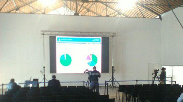 Fuerte operativo impide el acceso a la audiencia pública en Paraná