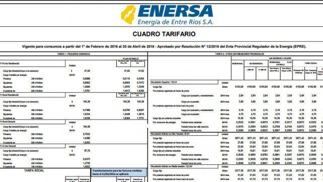 Enersa envió a sus usuarios explicaciones sobre composición del cuadro tarifario