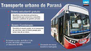 Los cambios anunciados para el transporte urbano de Paraná