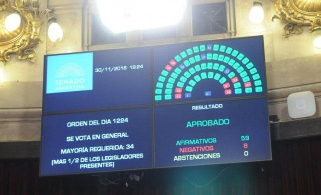 El Senado aprobó el proyecto de Presupuesto 2017 y puso un tope a los superpoderes