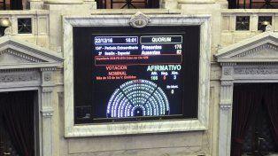 Es ley la reforma del impuesto a las Ganancias