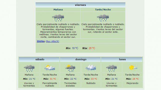 Sigue vigente el alerta meteorológico por tormentas fuertes en Entre Ríos