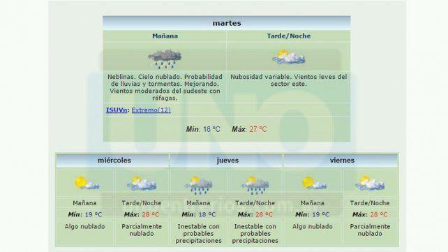 Jornada con probabilidad de lluvias y tormentas con una máxima en 27 grados