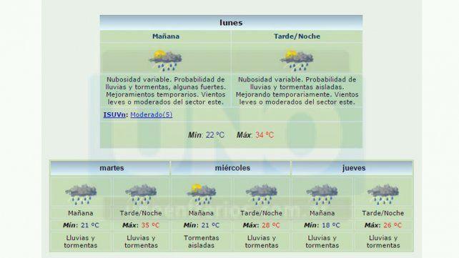 Rige un alerta meteorológico por tormentas fuertes en Entre Ríos
