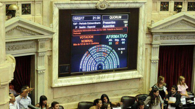 Diputados convirtió en ley el proyecto de modificación del sistema de ART