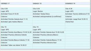 El cronograma. La concentración para las divisiones juveniles de Argentina arranca mañana y se extiende hasta el domingo.