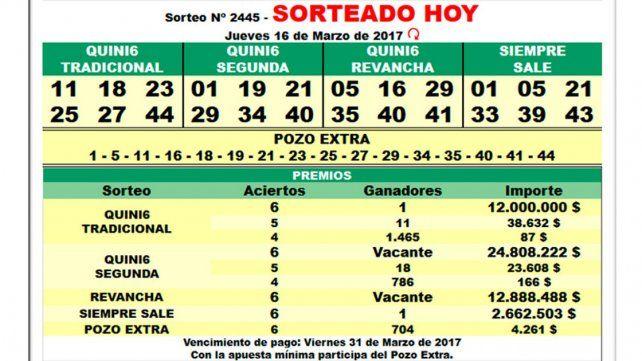 Entrerriano ganó más de 2,6 millones de pesos en el sorteo del Quini 6