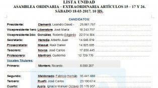 Hay asamblea y lista unificada en Peñarol