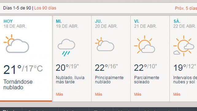 En Paranà seguirá la lluvia, vendràn tormentas y bajará la temperatura