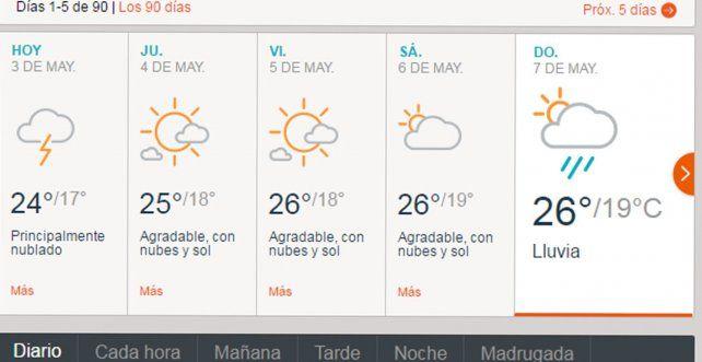 ¿Hasta cuándo los días serán ideales para disfrutar del río Paraná?