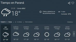 El sábado seguirá lloviendo durante gran parte del día en Paraná