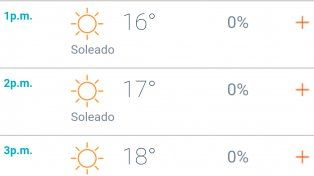El domingo tendrá un clima ideal para disfrutar las bondades naturales de Paraná