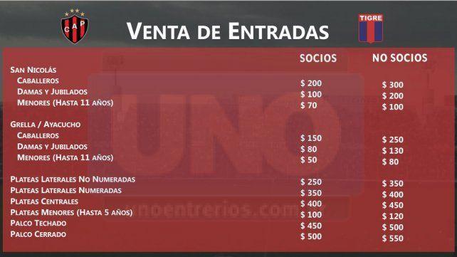 Día y horario para comprar entradas para el partido de Patronato ante Tigre