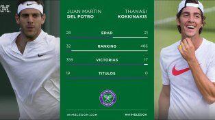 Juan Martín Del Potro comenzó ganando en Wimbledon frente a un duro Kokkinakis