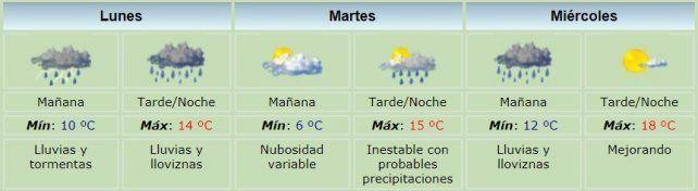 El Día de la Independencia se celebrará bajo la lluvia