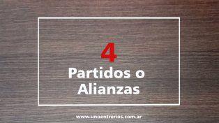 ¿Qué partidos y alianzas participan en Entre Ríos?