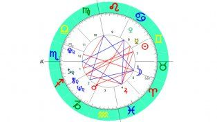 Horóscopo del sábado 26 de agosto: predicción en el amor y trabajo