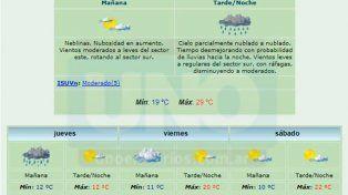 Alerta Meteorológico: La primavera llegará con lluvias y bajas temperaturas