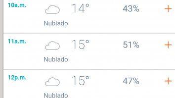 la temperatura seguira bajando hasta el sabado que marcara un record