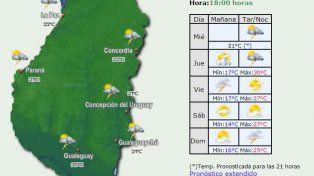 Sube la temperatura en Paraná: mañana podría rozar los 30º