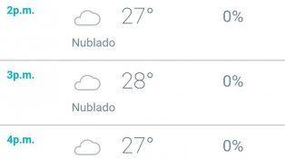 Seguirá inestable y nublado por lo menos hasta el viernes