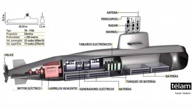 VIDEO: El submarino perdido, por dentro