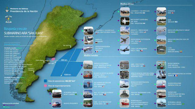 Sin indicios del submarino, apuestan al mejor clima para intensificar los rastrillajes