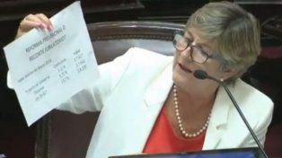 Nancy González: Van a pasar a la historia por bajarle el sueldo a los jubilados