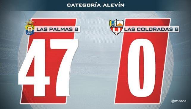El 47-0 que generó indignación en España