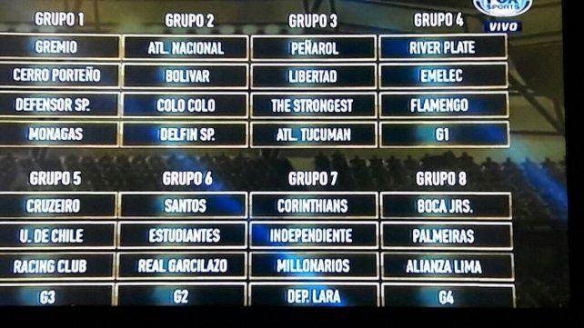 Los equipos argentinos ya conocen a sus rivales de la Libertadores
