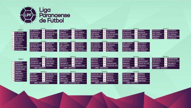 Al estilo Champions League: se sorteó el Torneo Oficial de la LPF
