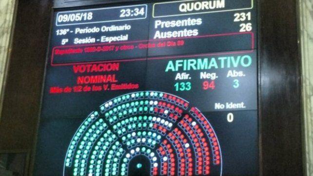 Diputados votaron la Ley que frena los tarifazos